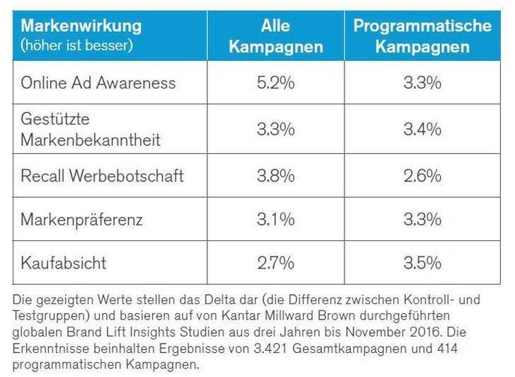 41568a77f7d9b6 ADZINE KW 15 - Interview Arne Kirchem + Personalisierte Werbung + ...