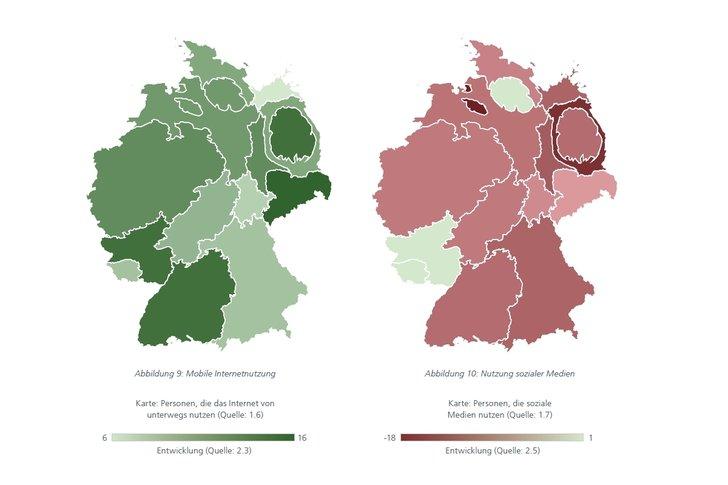 Grafik: Kompetenzzentrum Öffentlich IT - Deutschland-Index der Digitalisierung 2019