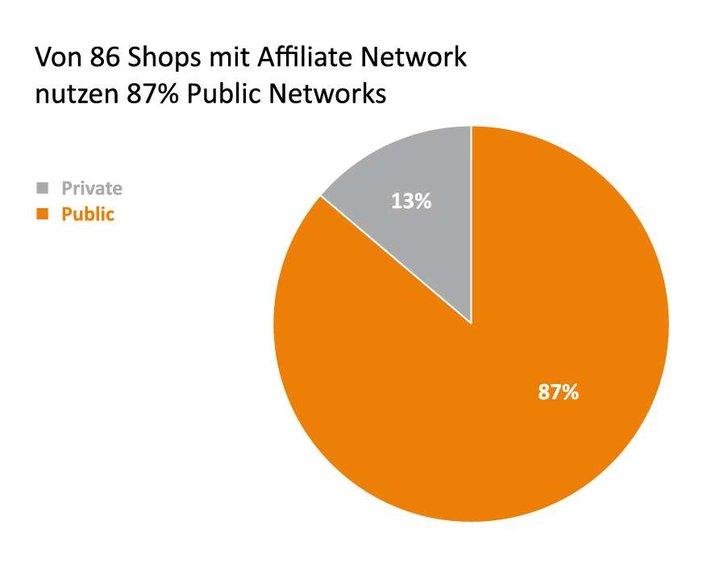 Grafik: ad agents