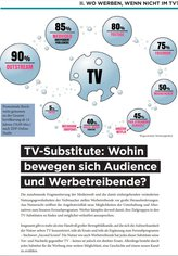 Bild: Video Ad Report 2019