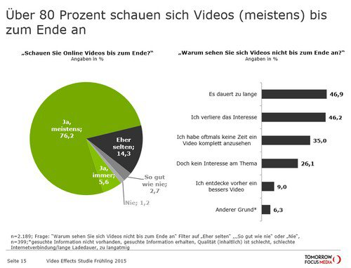 Video Effects Studie Frühling 2015