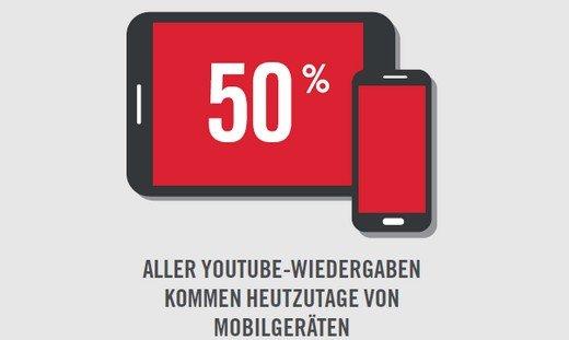 Grafik: Google/Youtube